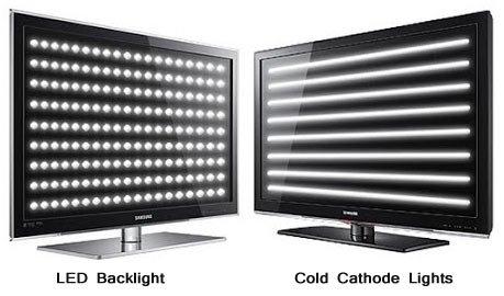 LCD ve LED Arasında Ne Fark Var? Açıkladık...