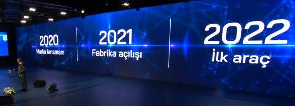 2022'de satın alacağız