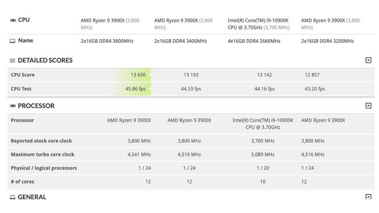 Intel'in AMD'ye Aşağı Alacak Yeni İşlemcisi Core i9-10900KF Sızdı