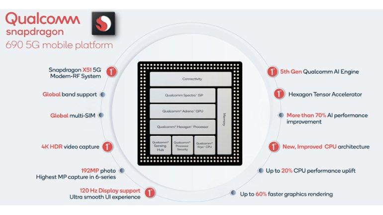 Qualcomm, İlk 5G'li Snapdragon 6 Serisi İşlemcisi Snapdragon 690'ı Tanıttı!