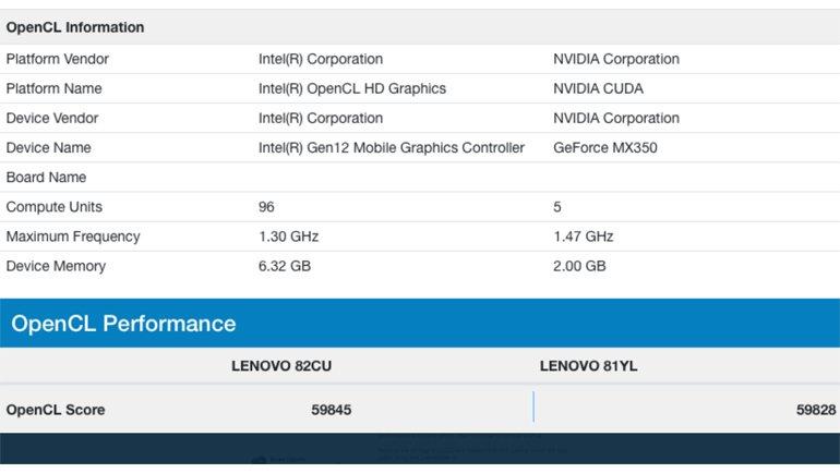 Intel Xe, Benchmark'larda NVIDIA GeForce MX350'yi Solladı
