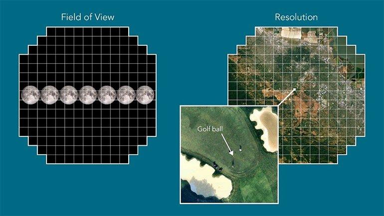 Dünyanın İlk 3.200 Megapiksel Görüntüsü Yakalandı