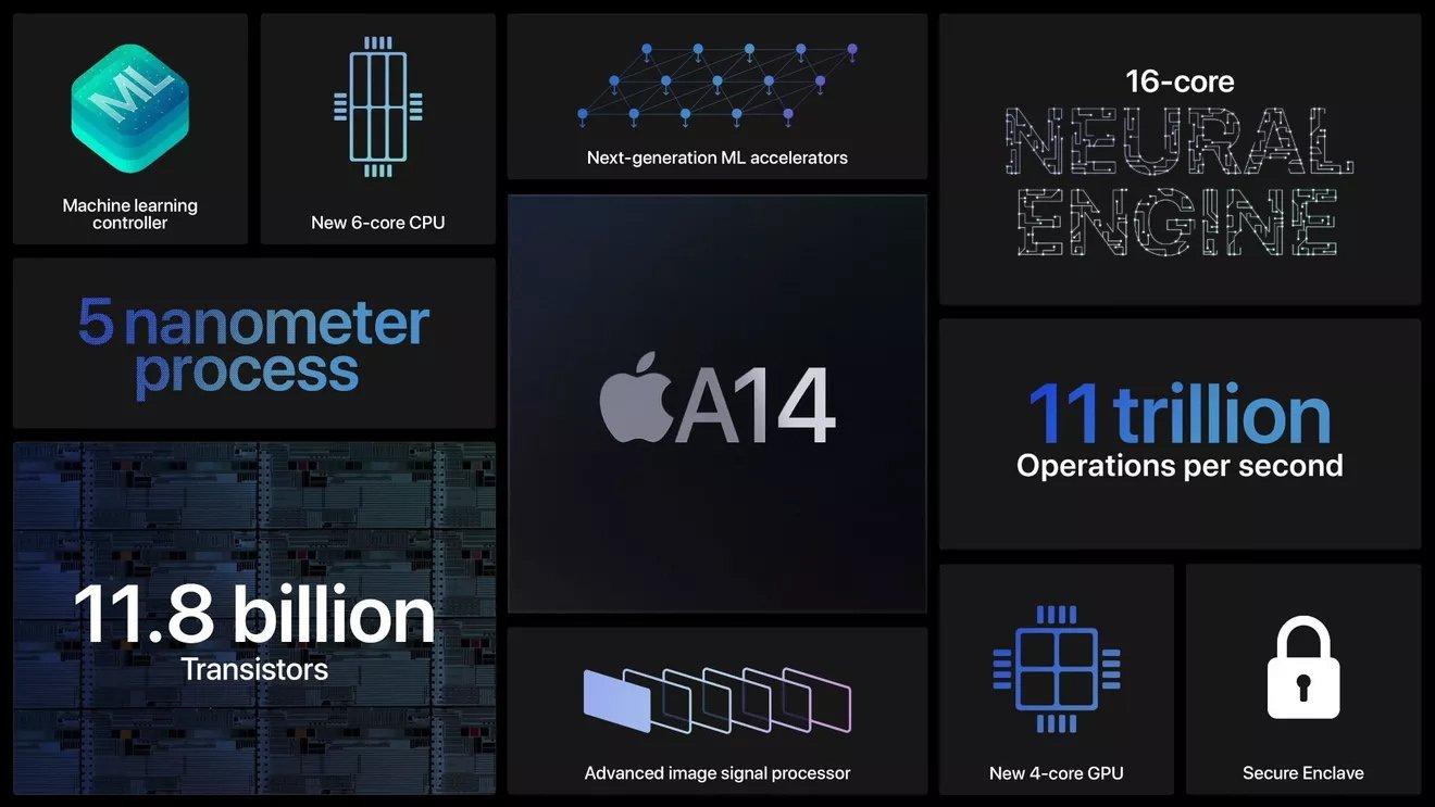 Yeni iPad Air Tanıtıldı, İşte Tüm Özellikleri ve Satış Fiyatı