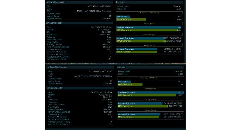 AMD Ryzen 7 5800X Sızdı. Peki, Ryzen 7 5800 mü, Yoksa Core i9-10900K mı?