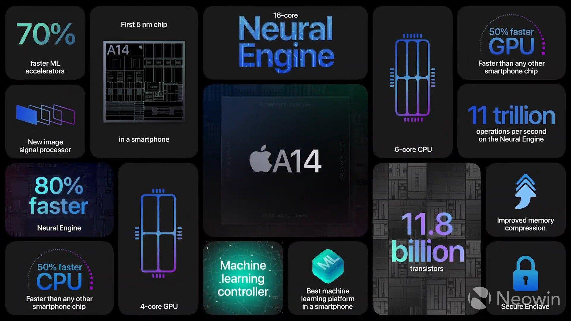 iPhone 12 Resmi Olarak Tanıtıldı. İşte Yeni iPhone 12 Özellikleri ve Fiyatı