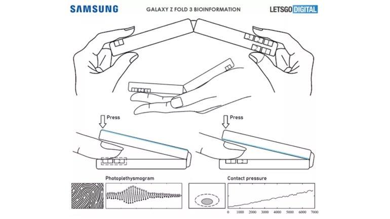 Samsung Galaxy Z Fold 3'e Önemli Özellikler: EKG ve Kan Basıncı Ölçümü