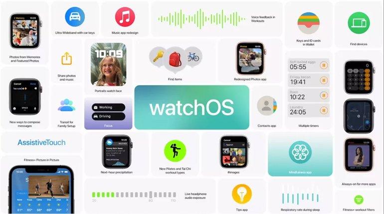 watchOS 8 Hangi Apple Watch'lara Gelecek?